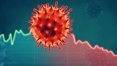Korona Virüs Salgını Satış Beklentilerini Düşürüyor
